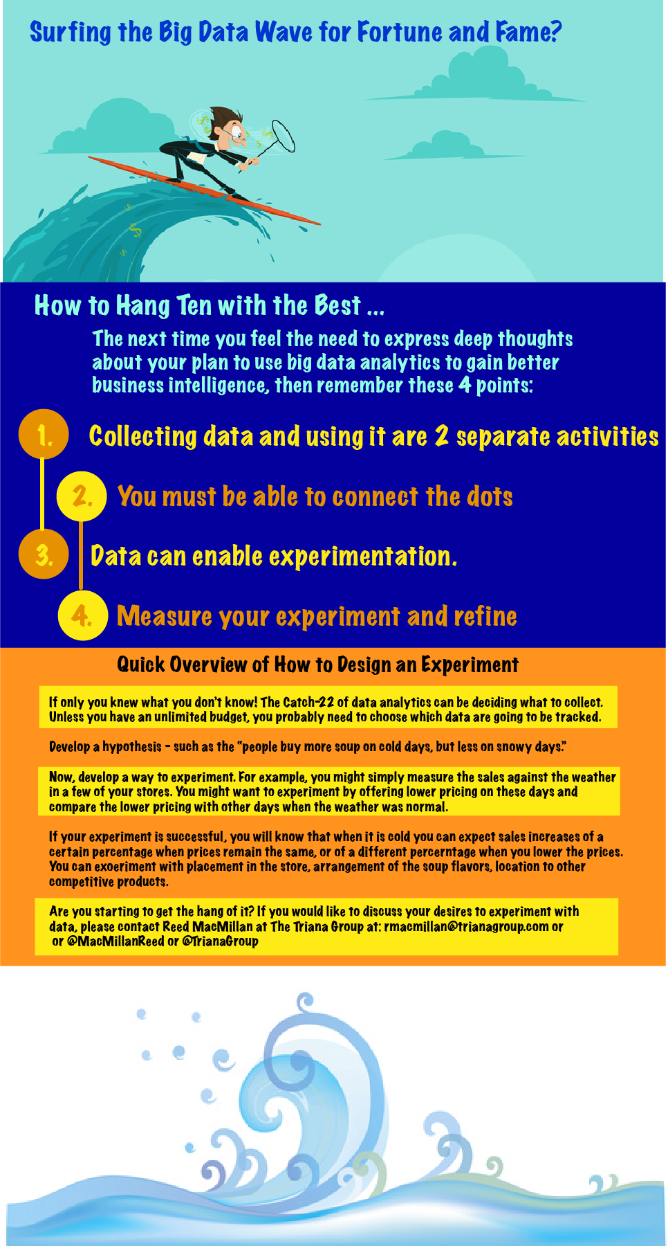 Big Data Analytics Surfing Lesson Infographic 1