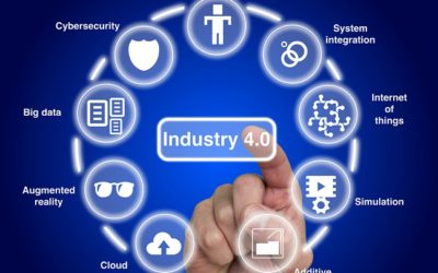Industry 4.0 – The Basics on Business Development Strategies for Smart Manufacturing Solutions